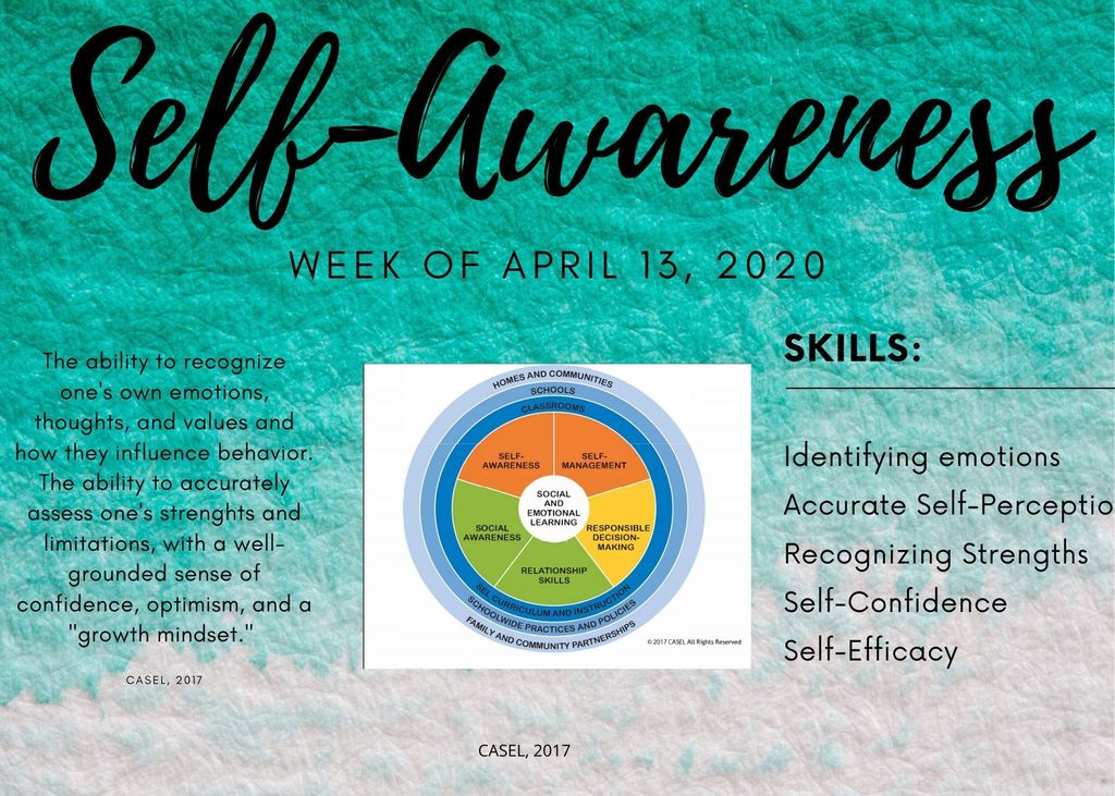 Learn more about self-awareness!