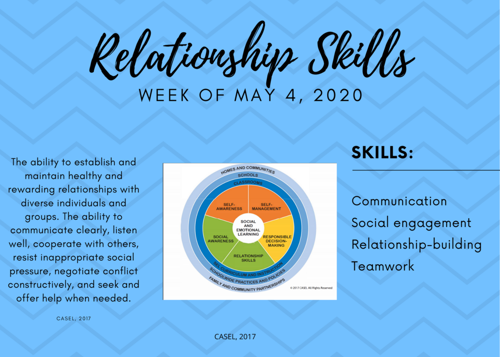 This week we will be focusing on Relationship Skills.