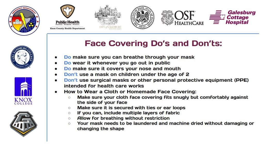How to wear a face mask to help slow the spread